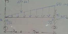 MADMF Triangular