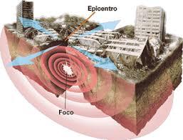 images terremoto